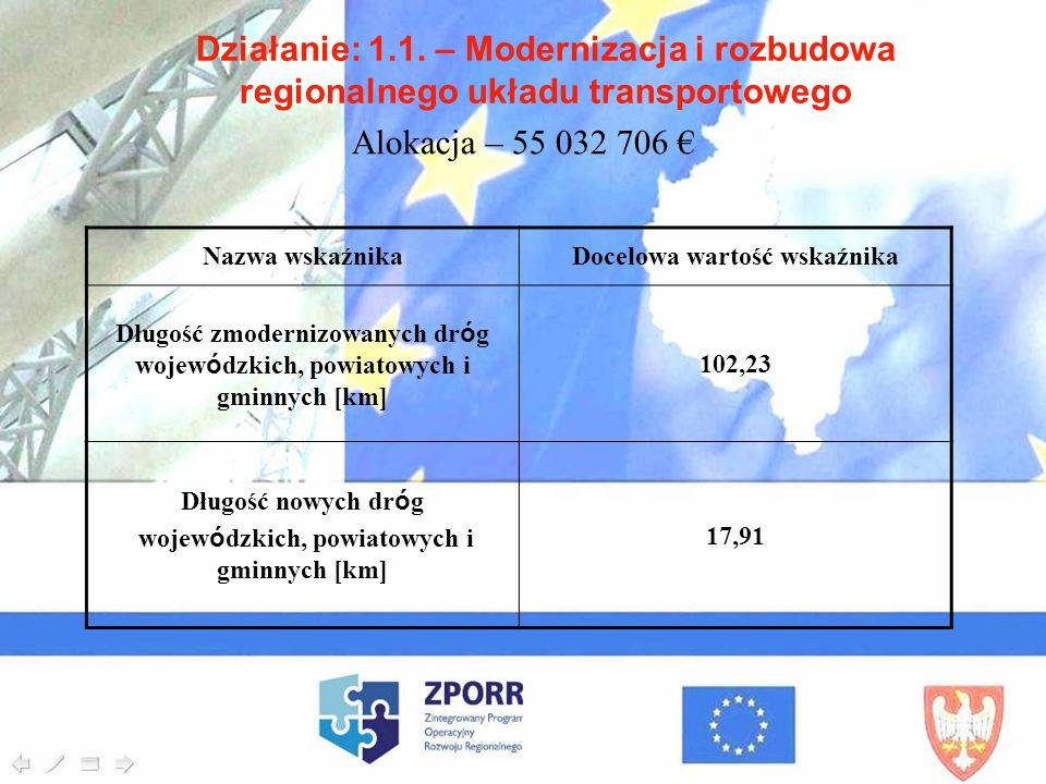 Docelowa wartość wskaźnika wojewódzkich, powiatowych i gminnych [km]